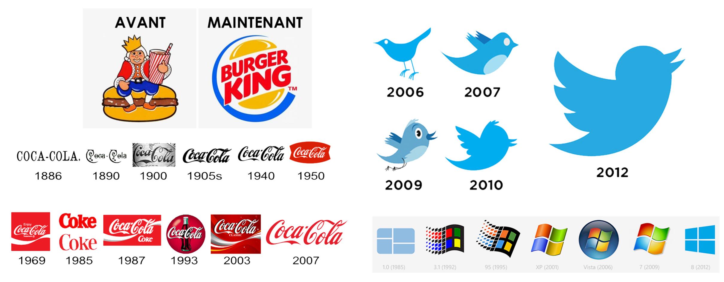 Un logo est une sorte de mascotte d'une entreprise. C'est l'élément clé de l'identification d'une marque, d'une société, d'un nom… C'est aussi le meilleur moyen pour identifier immédiatement et rapidement une entreprise. Graphiquement, le logo doit être très efficace, un style unique, un design cohérent. Également le logo doit servir à renforcer l'image de l'entreprise, à représenter ses valeurs, à valoriser ses services et activités. Très souvent nos clients nous demandent comment doit être un logo ? À cette question, la réponse apportée est : un logo doit refléter la vision de l'entreprise, véhiculer ses valeurs. Il doit donc être facile à comprendre, car dans un logo, il y a un message qui est apporté, et ce message doit être reçu par les cibles, par les prestataires, les partenaires, les salariés. Ce message peut évoluer dans le temps, la vision peut changer, une entreprise peut elle-même grandir, voir ses activités augmentées, ses services s'élargirent. Plusieurs raisons autour de l'évolution d'une entreprise. À cela il n'y a aucune obligation à ce qu'un logo reste figé, mais au contraire un logo peut garder les éléments de son identité tout en se perfectionnant avec le temps. Faire évoluer son logo, c'est aussi un moyen de faire évoluer l'image de l'entreprise, de renforcer son efficacité, tout simplement être cohérent avec le message qu'on renvoie et être en phase avec l'époque dans laquelle nous vivons. Cependant, cette décision n'est pas à prendre à la légère. Il faut une étude très approfondie autour de l'image de sa société (Image Corporate). Ce n'est qu'après cette étude, qu'on peut envisager de faire évoluer son logo. Il faut également être très bien accompagné par une agence qui prend le temps d'étudier intelligemment avec vous tous les aspects de la communication de votre entreprise. Nos clients ne sont pas tous les mêmes, nous prenons en compte leur particularité afin de les conseiller au mieux et de leur proposer des solutions adaptées à leur situat